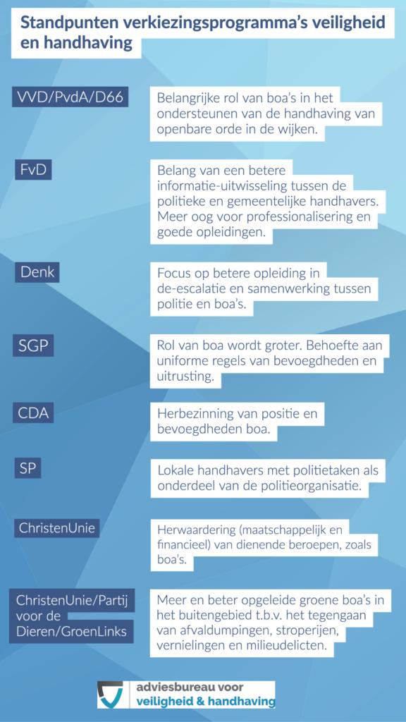 verkiezingsprogramma veiligheid en handhaving 2021